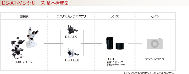 DS-AT-MS標準セット